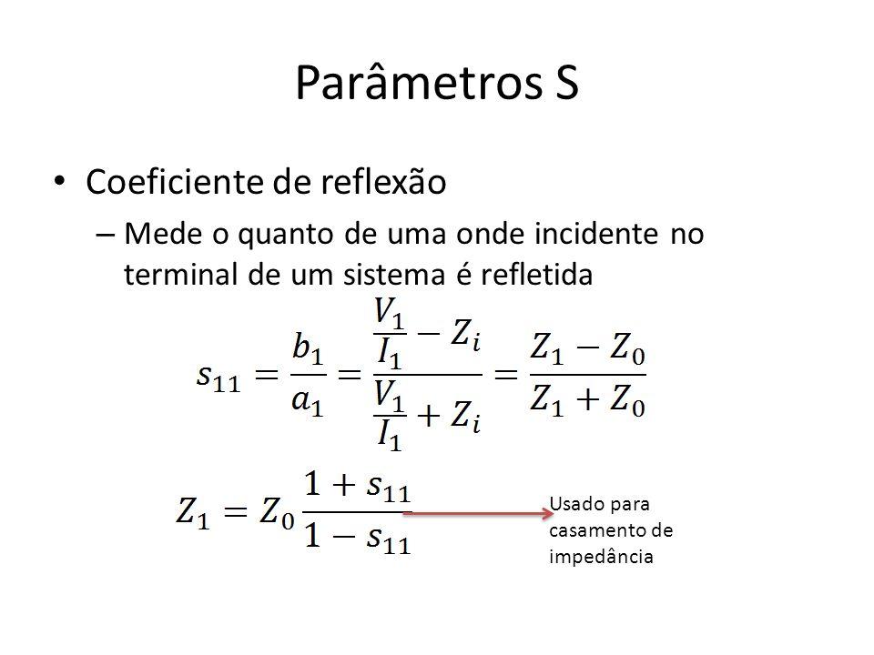 Parâmetros S Coeficiente de reflexão