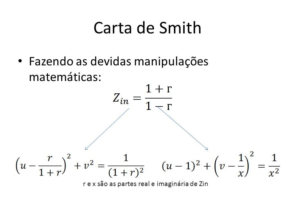 Carta de Smith Fazendo as devidas manipulações matemáticas: