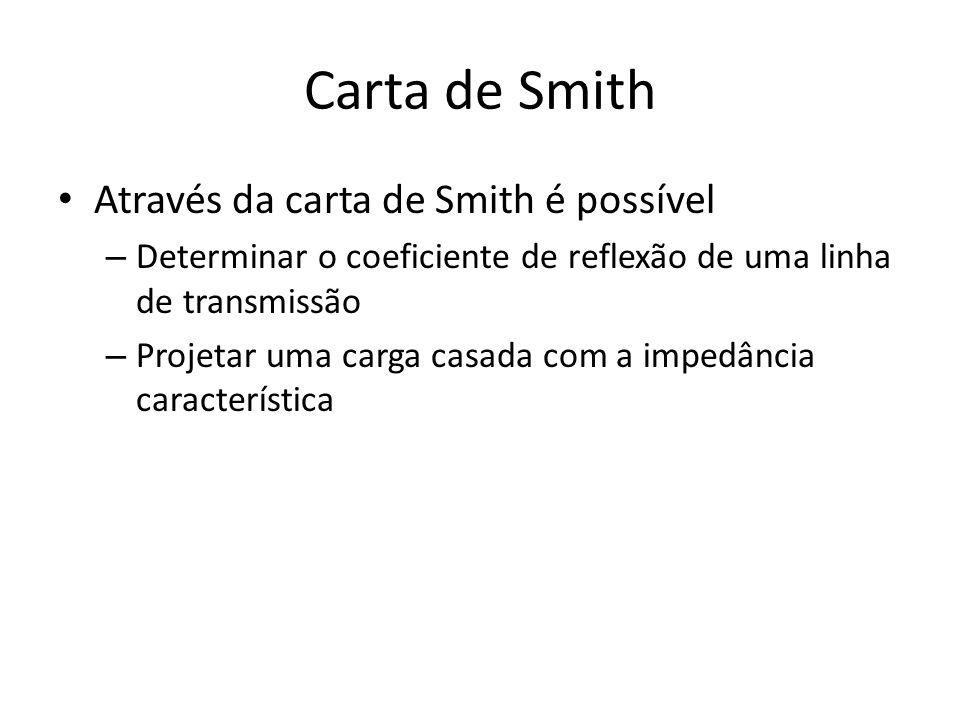 Carta de Smith Através da carta de Smith é possível