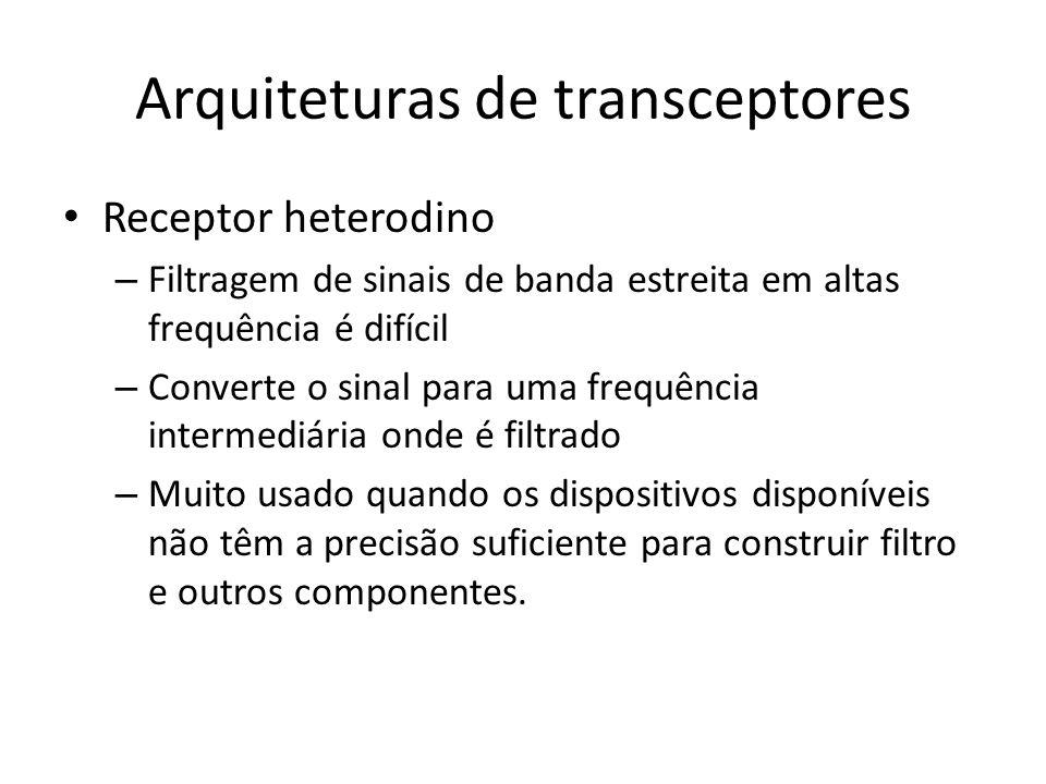 Arquiteturas de transceptores