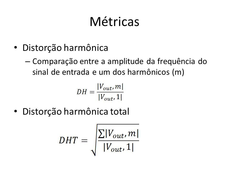 Métricas Distorção harmônica Distorção harmônica total