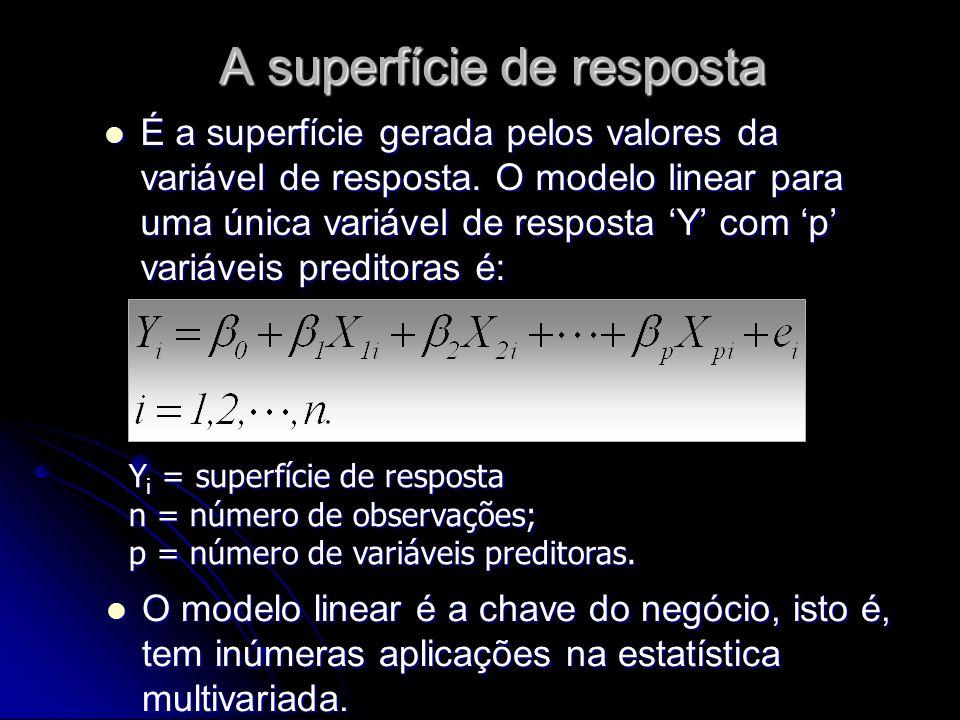 A superfície de resposta
