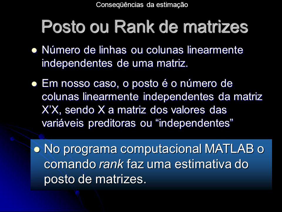 Posto ou Rank de matrizes