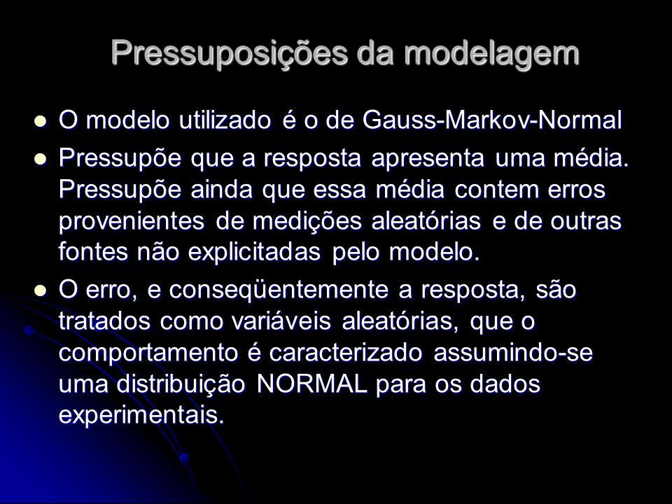 Pressuposições da modelagem