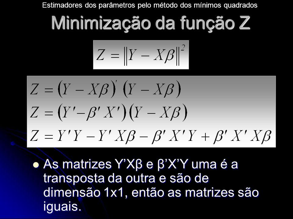 Minimização da função Z