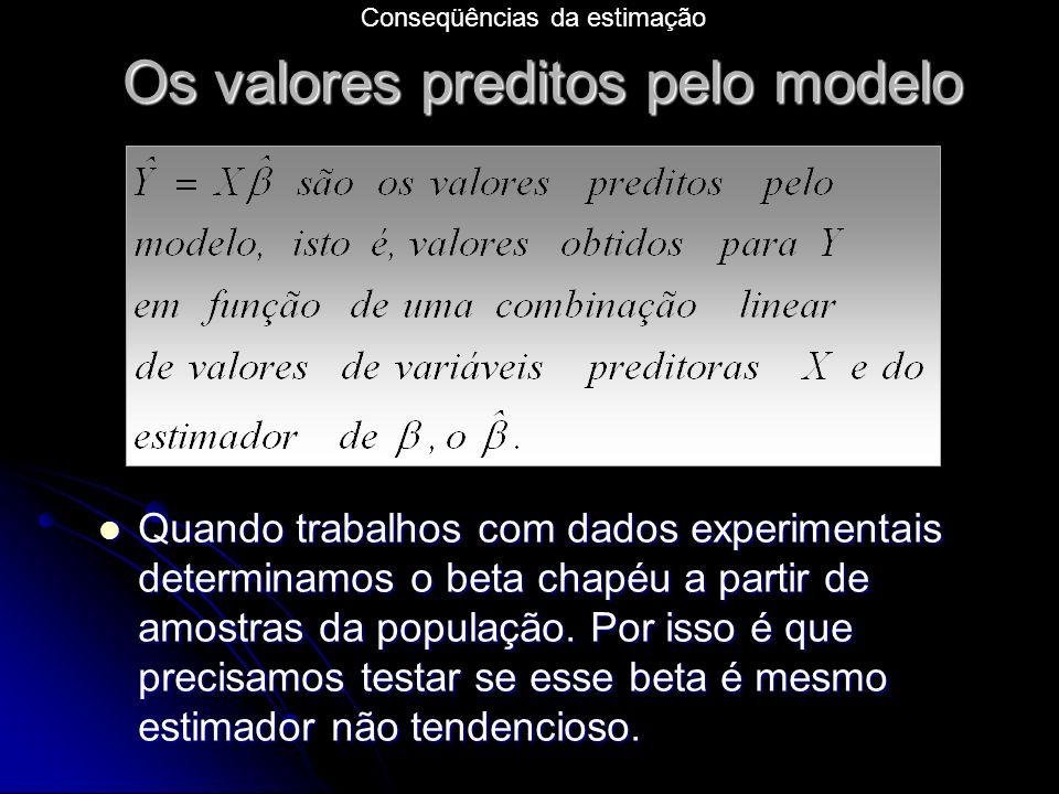 Os valores preditos pelo modelo