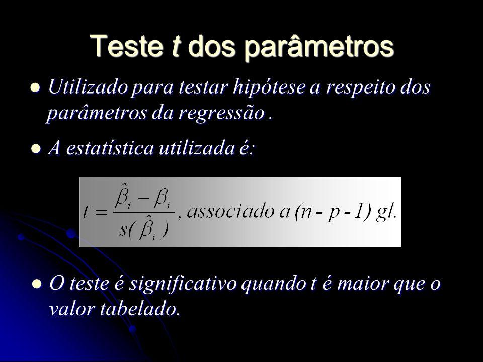 Teste t dos parâmetros Utilizado para testar hipótese a respeito dos parâmetros da regressão . A estatística utilizada é: