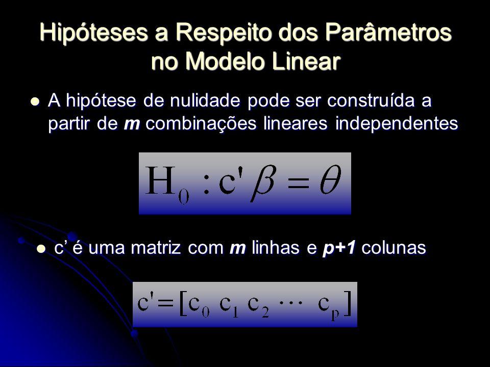 Hipóteses a Respeito dos Parâmetros no Modelo Linear
