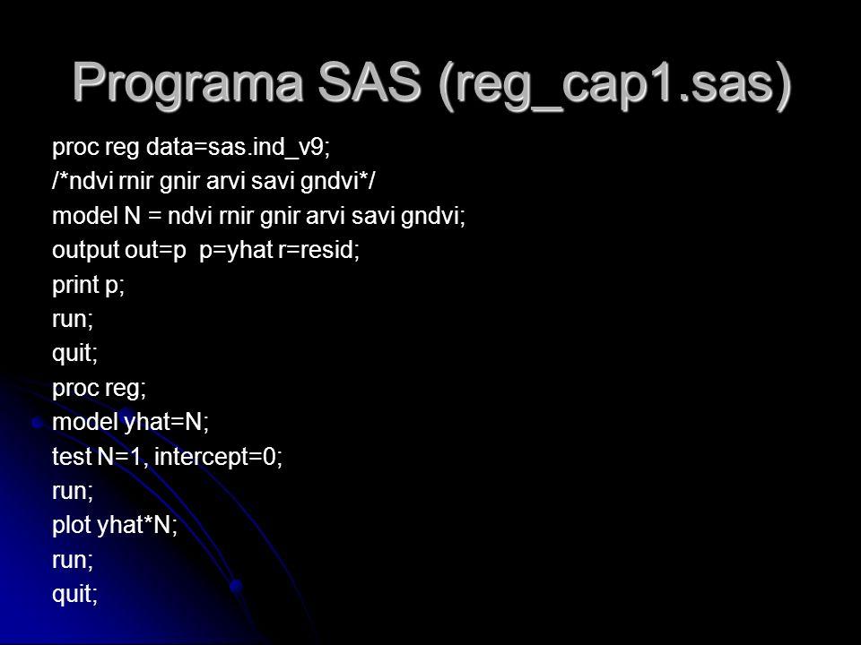 Programa SAS (reg_cap1.sas)