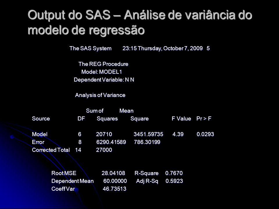 Output do SAS – Análise de variância do modelo de regressão