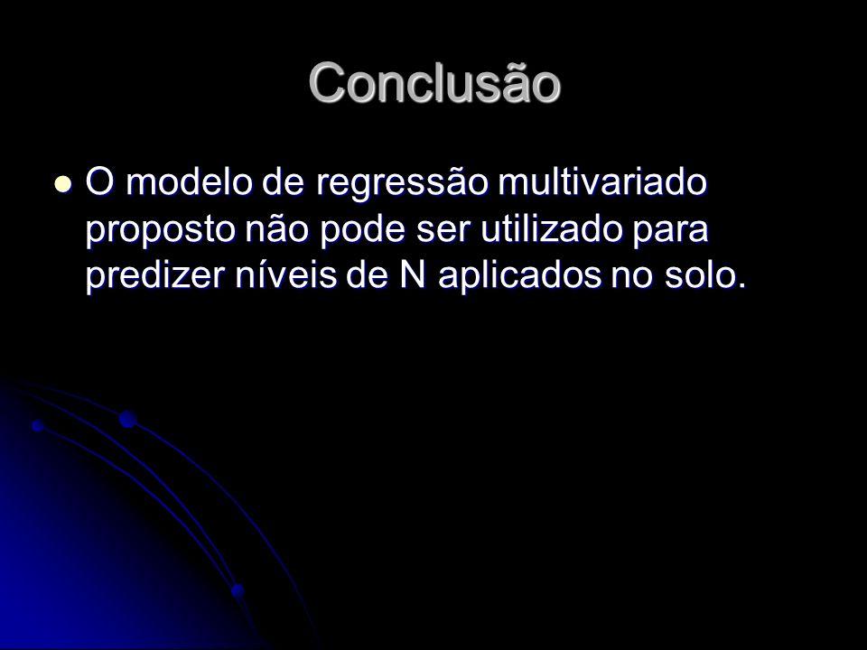 Conclusão O modelo de regressão multivariado proposto não pode ser utilizado para predizer níveis de N aplicados no solo.