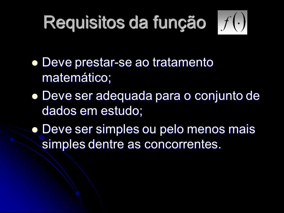 Requisitos da função Deve prestar-se ao tratamento matemático;