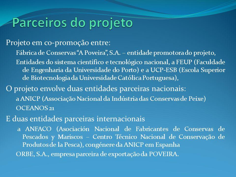 Parceiros do projeto Projeto em co-promoção entre: