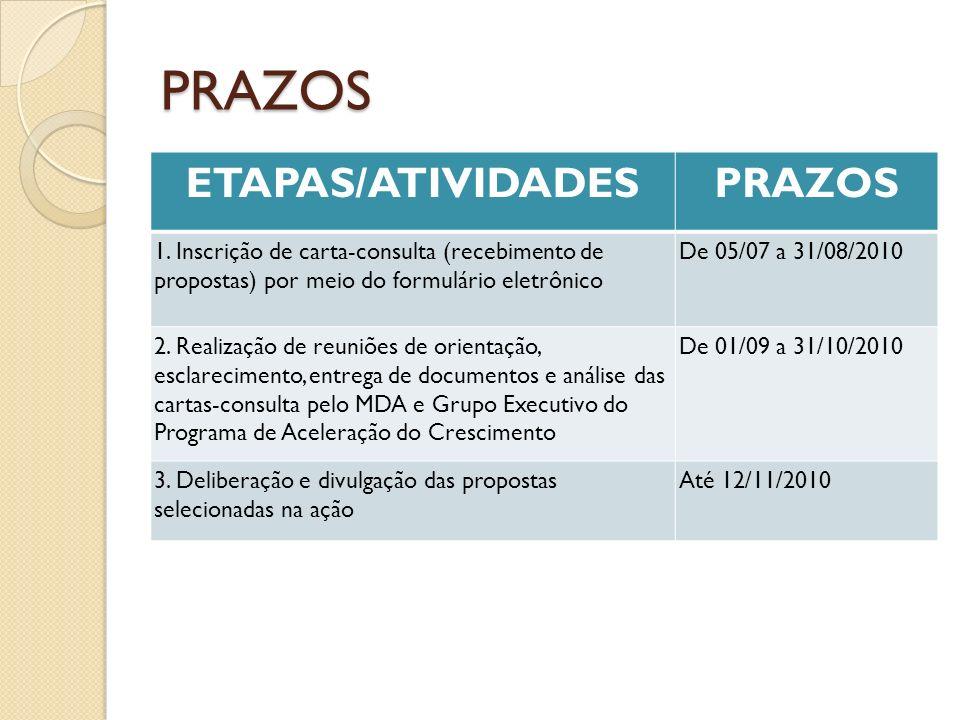 PRAZOS ETAPAS/ATIVIDADES PRAZOS
