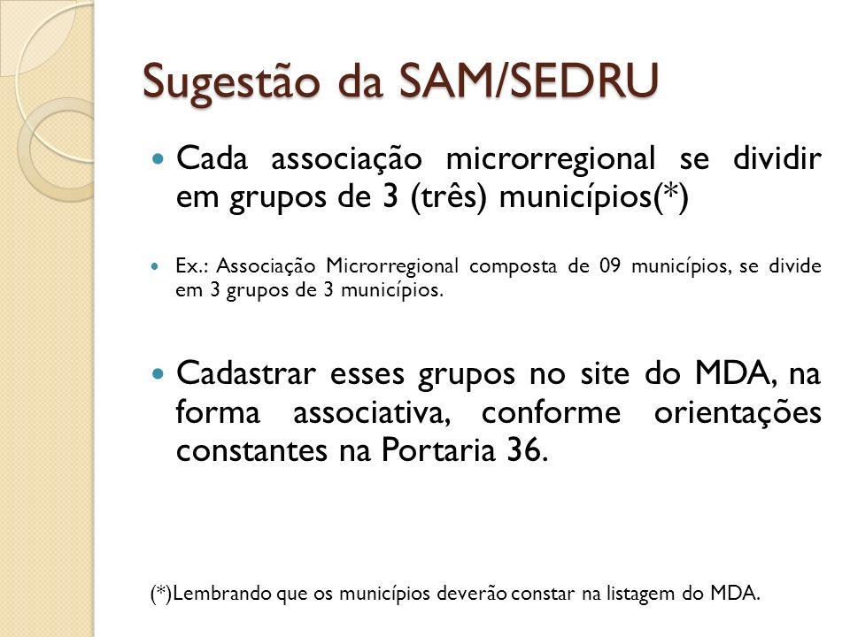 Sugestão da SAM/SEDRU Cada associação microrregional se dividir em grupos de 3 (três) municípios(*)