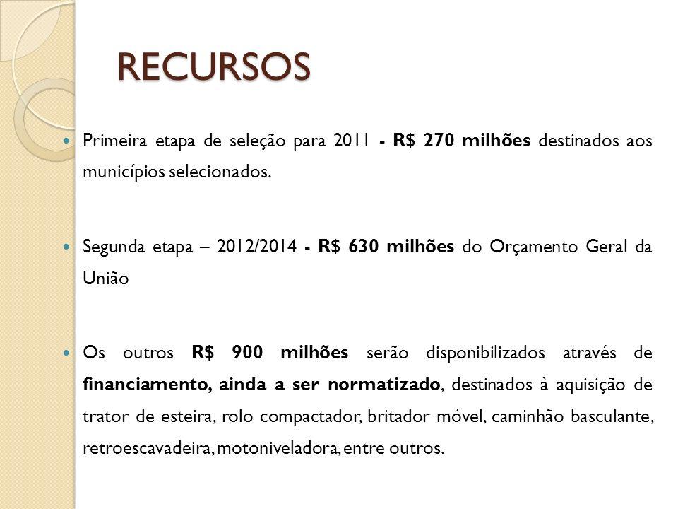 RECURSOS Primeira etapa de seleção para 2011 - R$ 270 milhões destinados aos municípios selecionados.