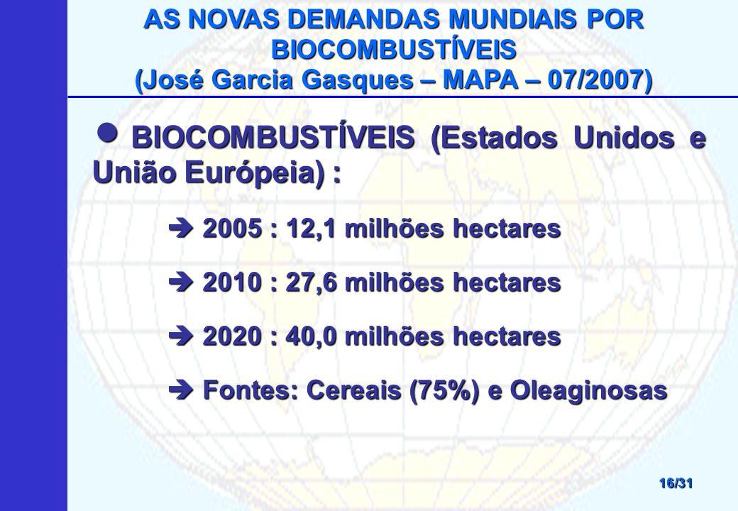 BIOCOMBUSTÍVEIS (Estados Unidos e União Európeia) :