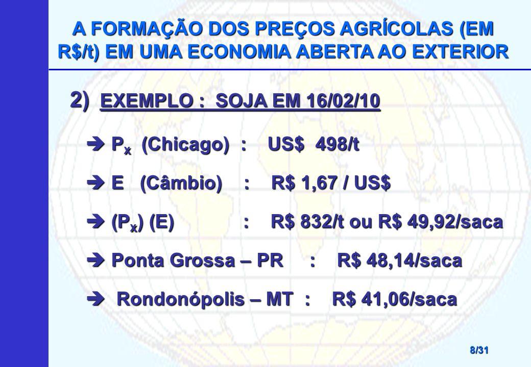 A FORMAÇÃO DOS PREÇOS AGRÍCOLAS (EM R$/t) EM UMA ECONOMIA ABERTA AO EXTERIOR