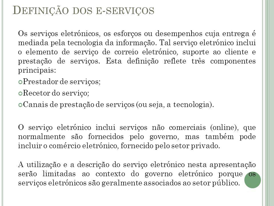 Definição dos e-serviços