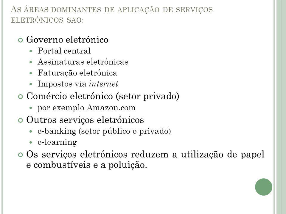 As áreas dominantes de aplicação de serviços eletrónicos são: