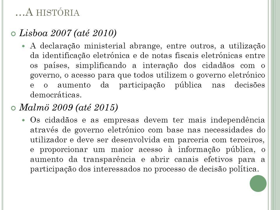 …A história Lisboa 2007 (até 2010) Malmö 2009 (até 2015)