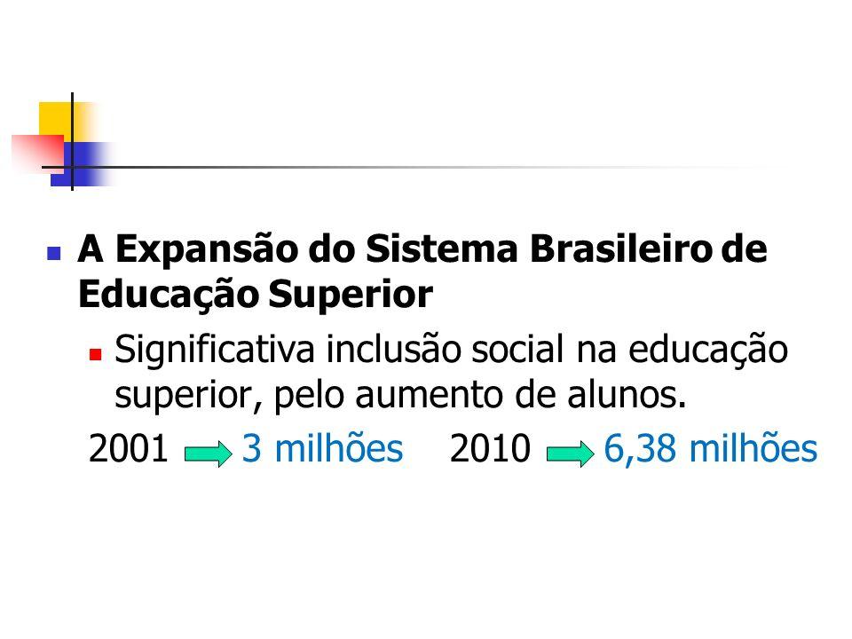 A Expansão do Sistema Brasileiro de Educação Superior