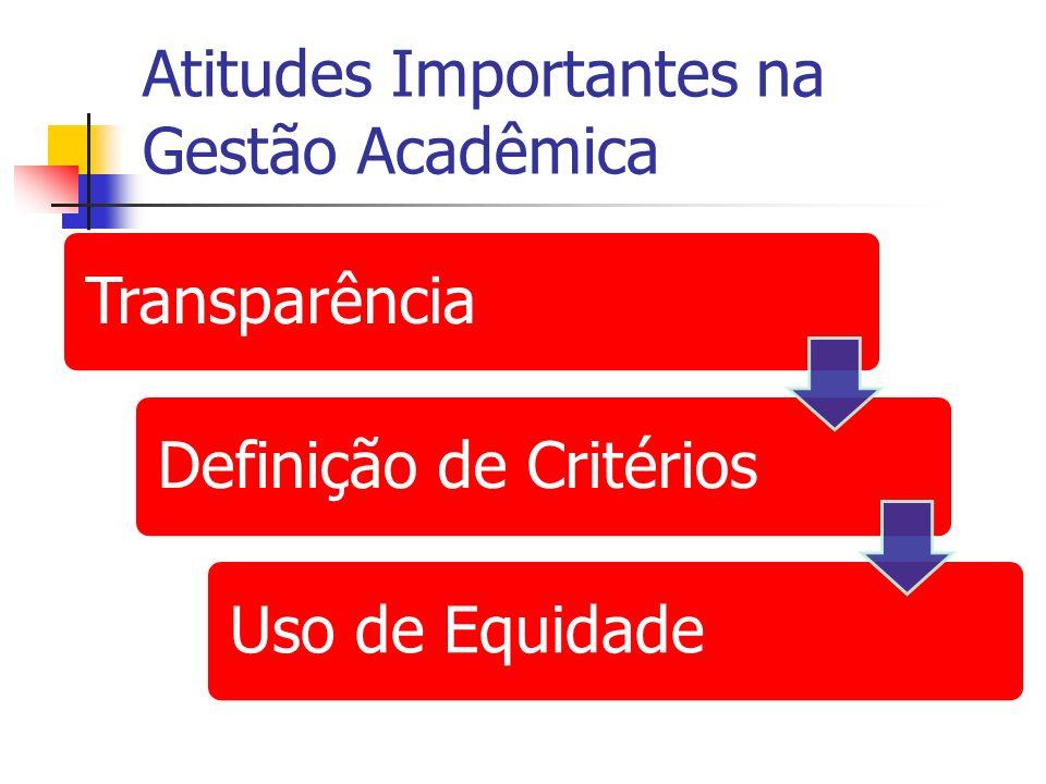 Atitudes Importantes na Gestão Acadêmica