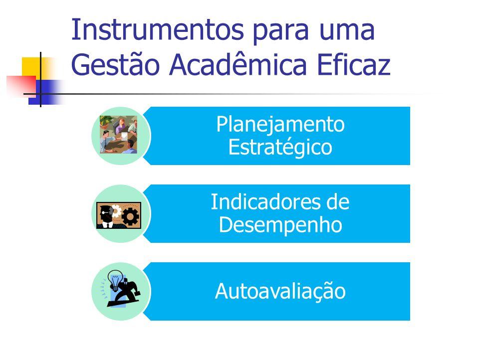 Instrumentos para uma Gestão Acadêmica Eficaz