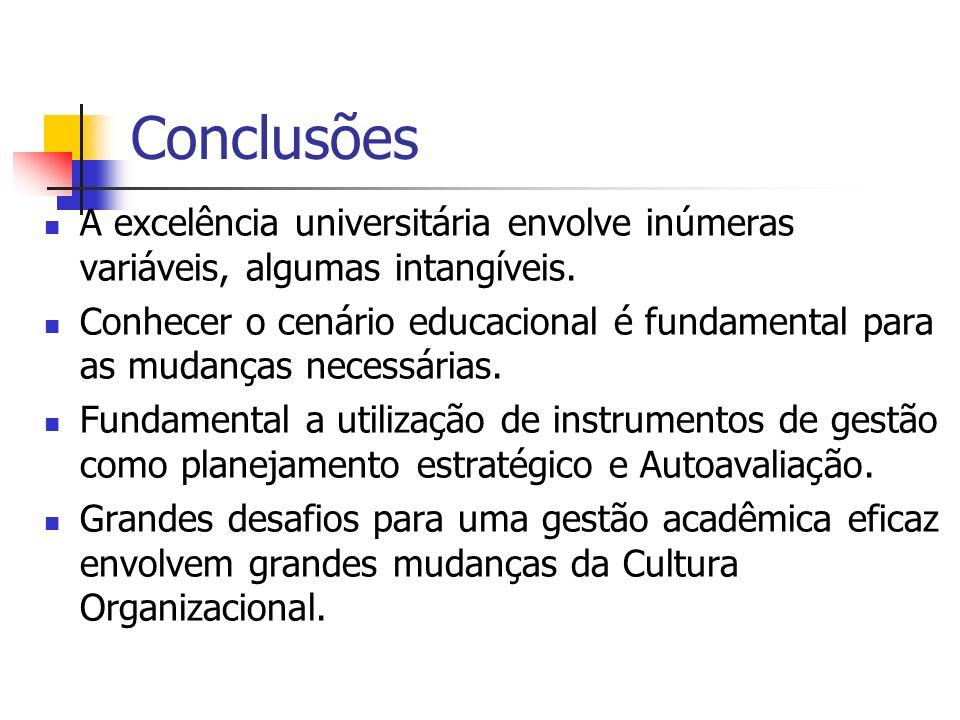 Conclusões A excelência universitária envolve inúmeras variáveis, algumas intangíveis.