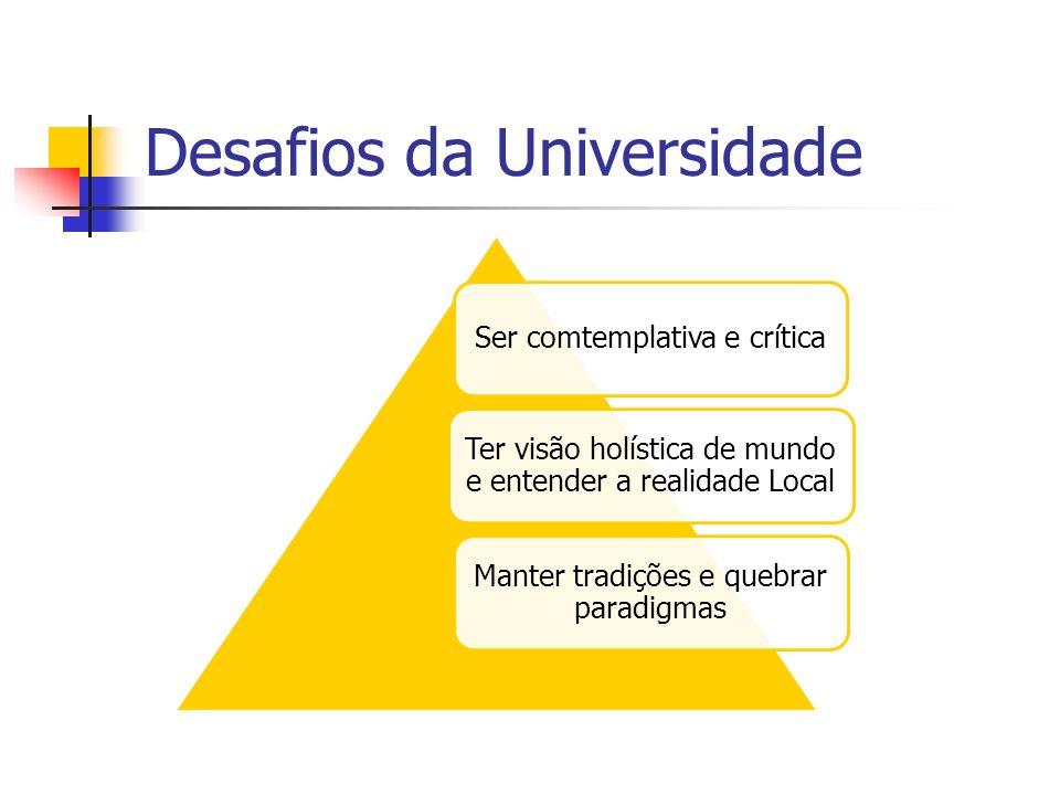 Desafios da Universidade