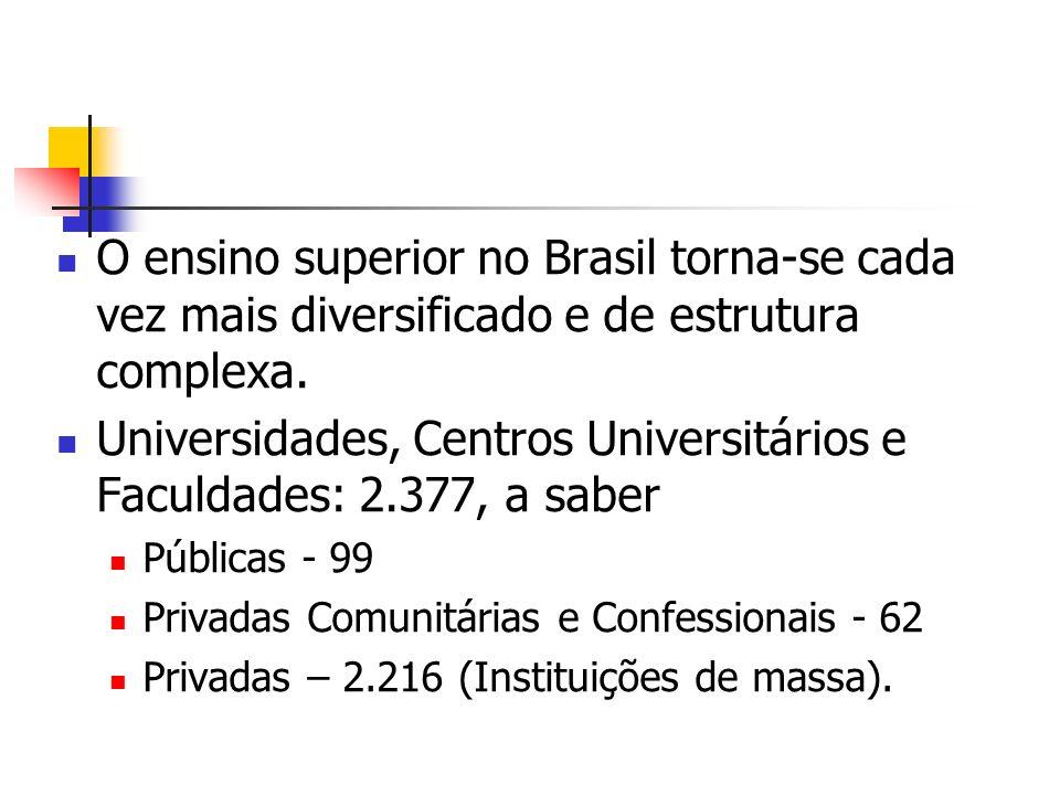 Universidades, Centros Universitários e Faculdades: 2.377, a saber