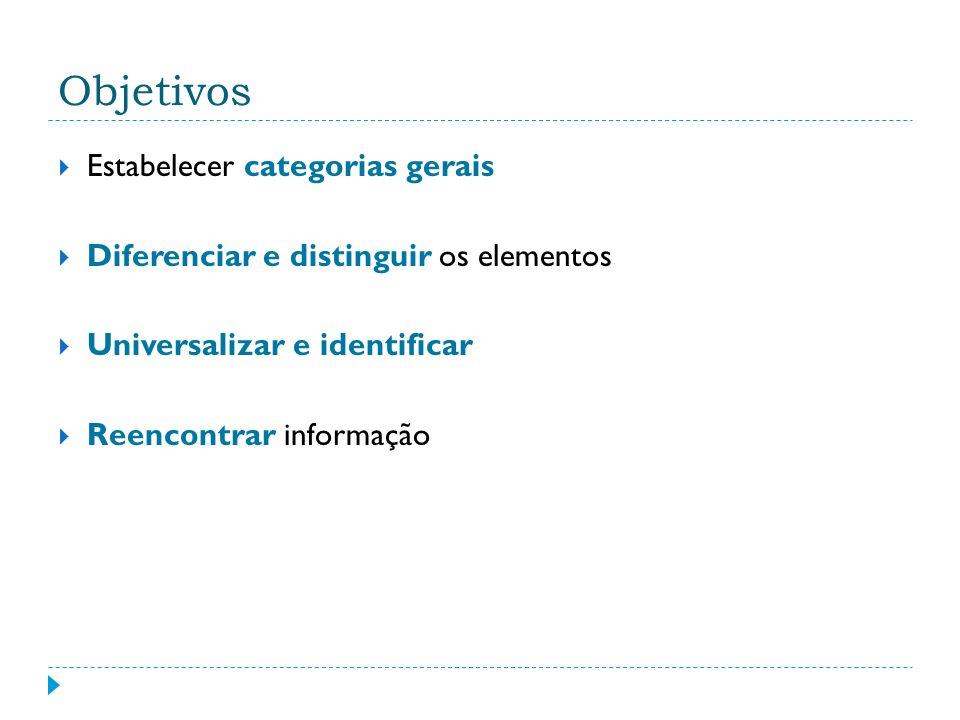 Objetivos Estabelecer categorias gerais