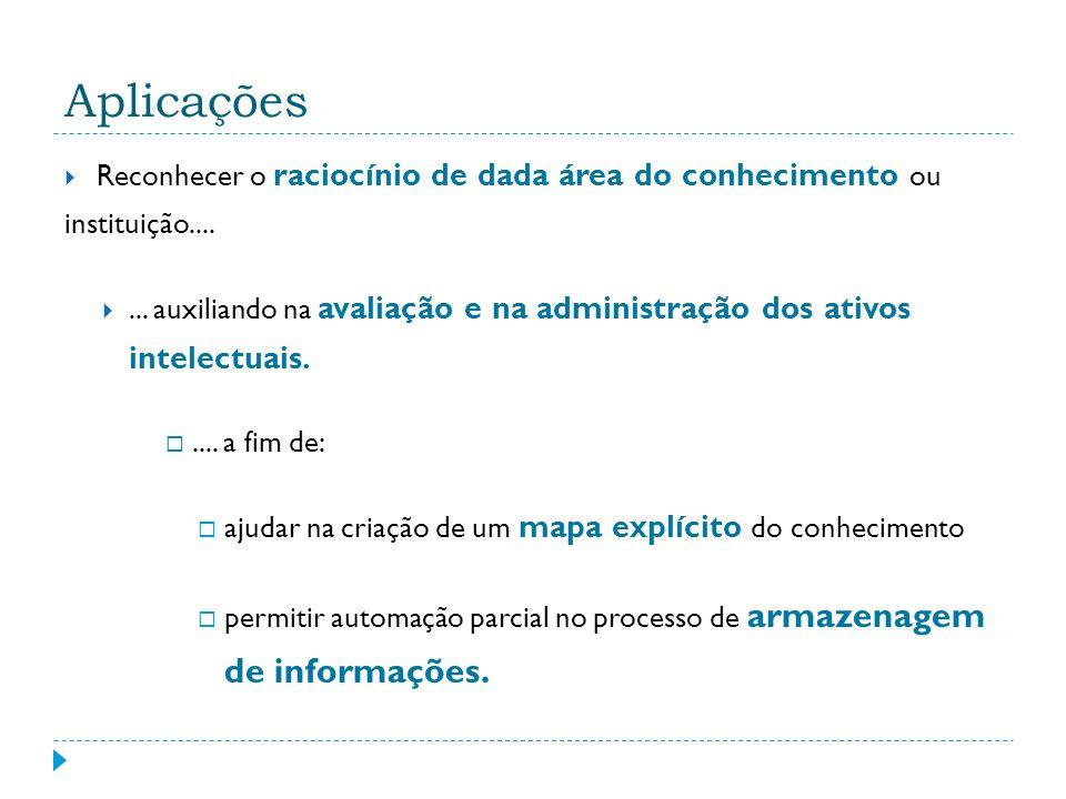 Aplicações Reconhecer o raciocínio de dada área do conhecimento ou instituição....