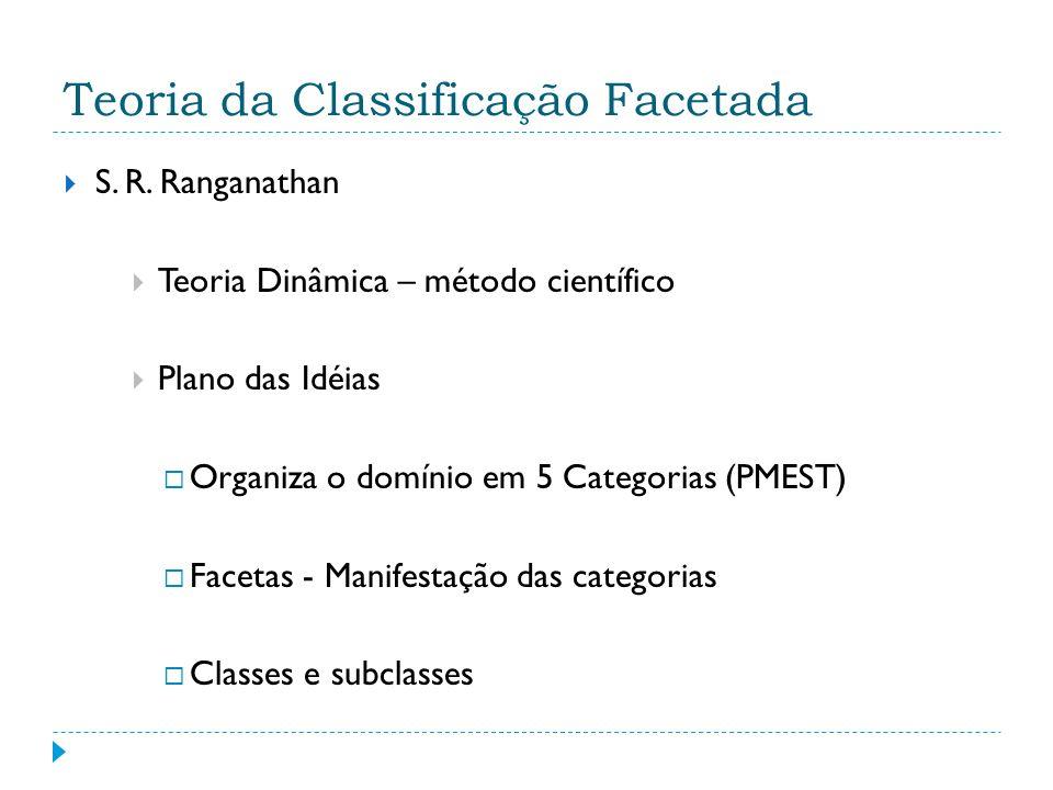 Teoria da Classificação Facetada