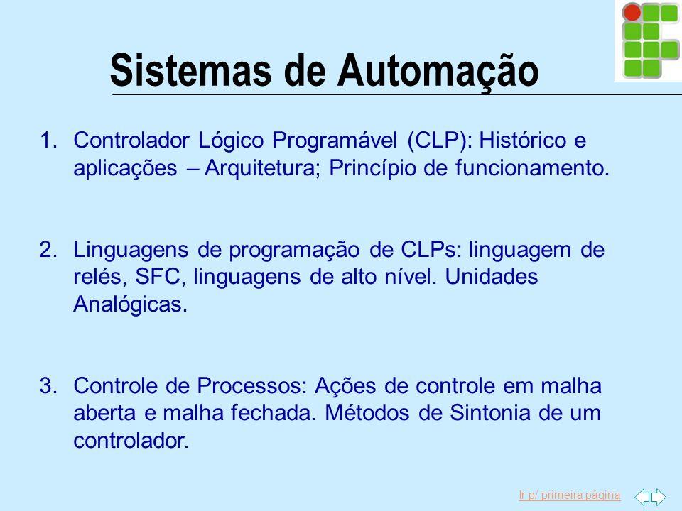 Sistemas de Automação Controlador Lógico Programável (CLP): Histórico e aplicações – Arquitetura; Princípio de funcionamento.
