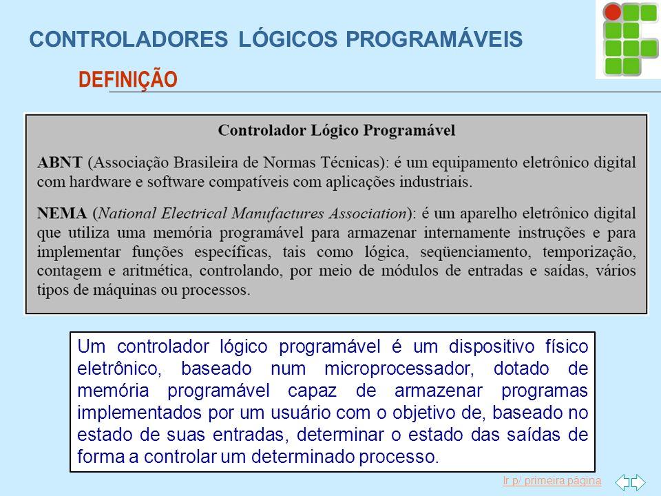 CONTROLADORES LÓGICOS PROGRAMÁVEIS DEFINIÇÃO