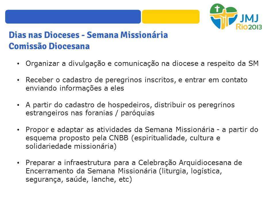 Dias nas Dioceses - Semana Missionária Comissão Diocesana