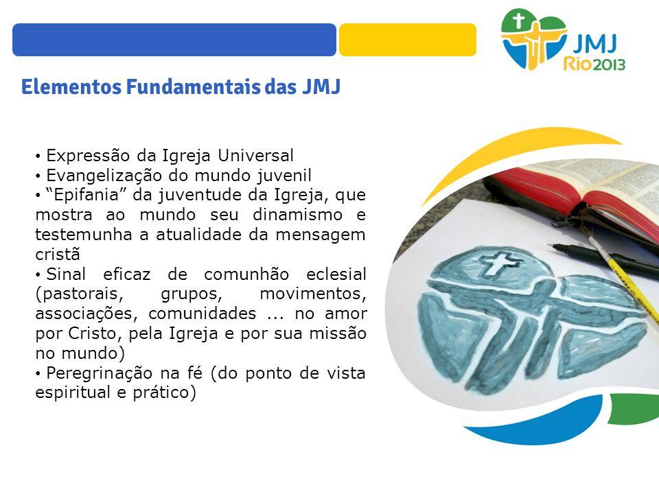 Elementos Fundamentais das JMJ