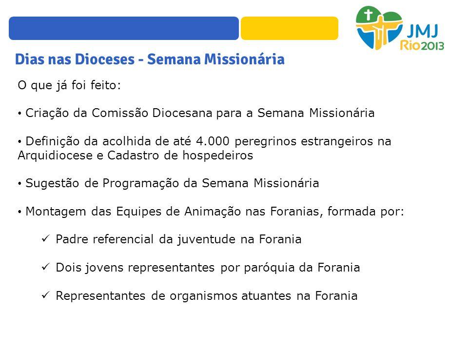 Dias nas Dioceses - Semana Missionária