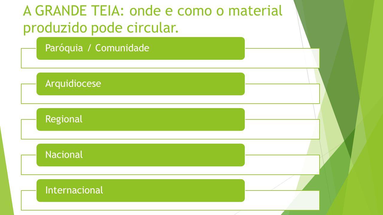 A GRANDE TEIA: onde e como o material produzido pode circular.