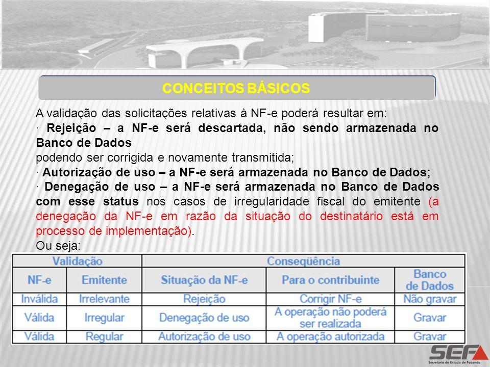 CONCEITOS BÁSICOS A validação das solicitações relativas à NF-e poderá resultar em: