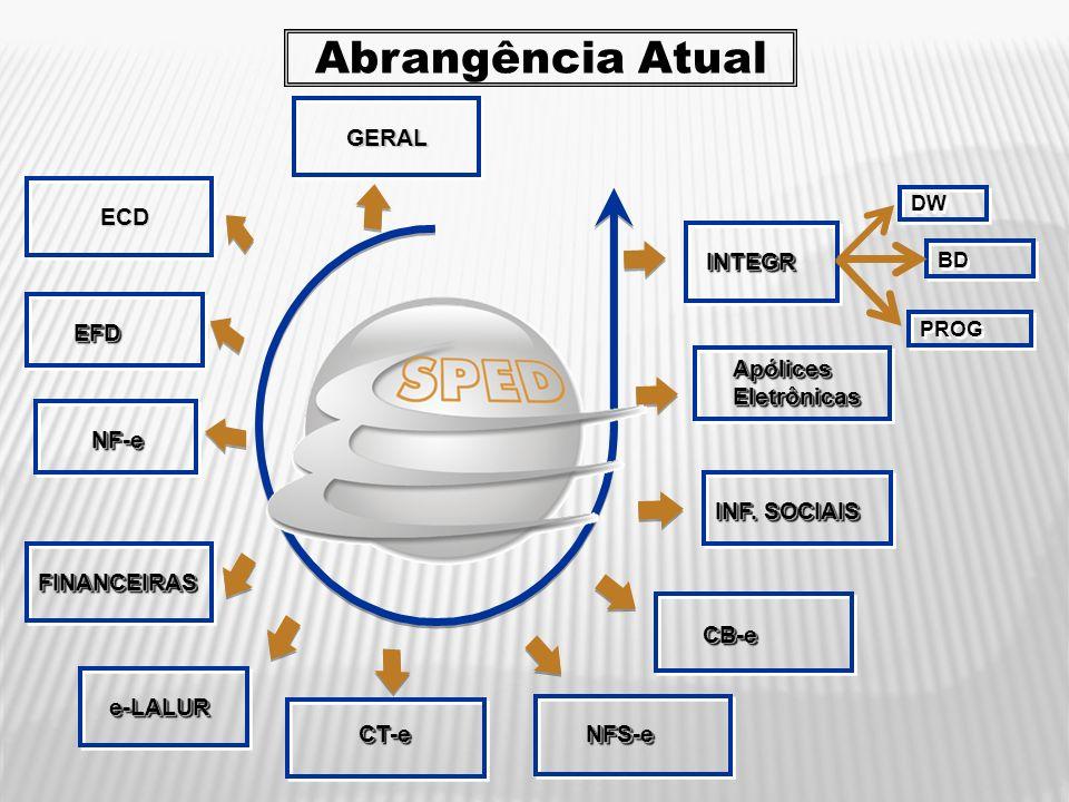 Abrangência Atual GERAL ECD INTEGR EFD Apólices Eletrônicas NF-e