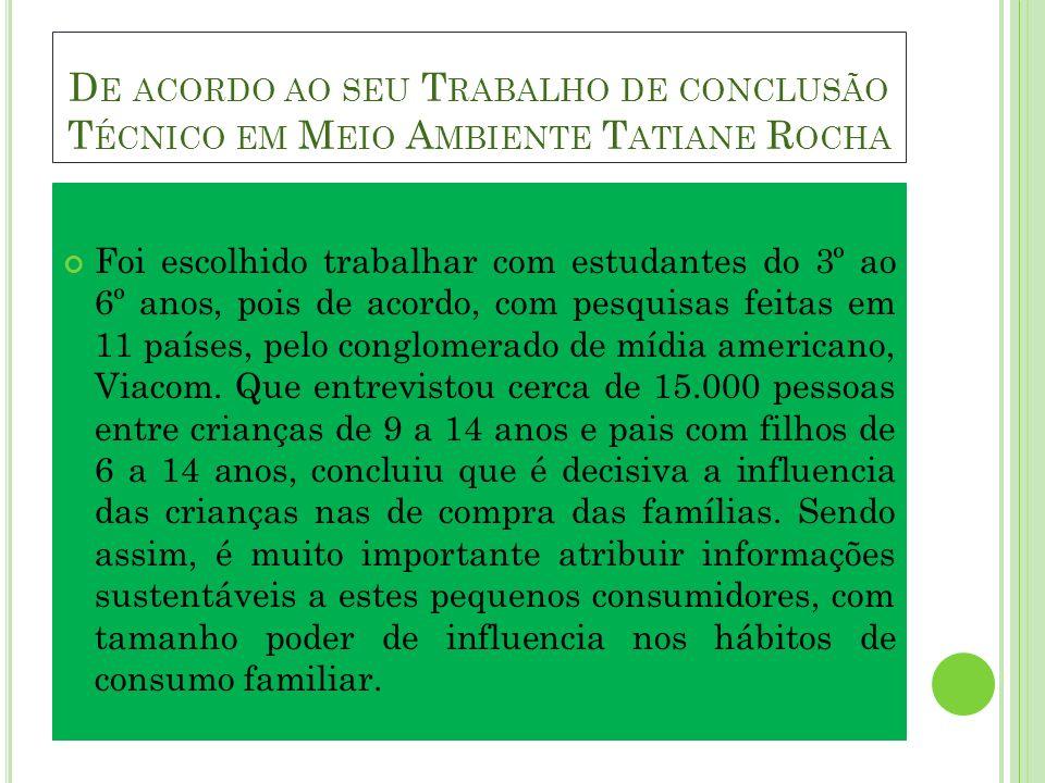De acordo ao seu Trabalho de conclusão Técnico em Meio Ambiente Tatiane Rocha