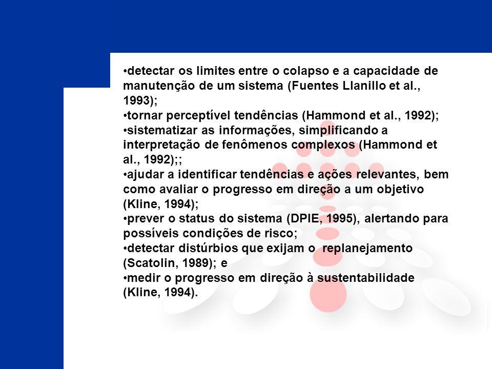 detectar os limites entre o colapso e a capacidade de manutenção de um sistema (Fuentes Llanillo et al., 1993);