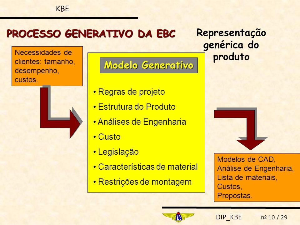 PROCESSO GENERATIVO DA EBC