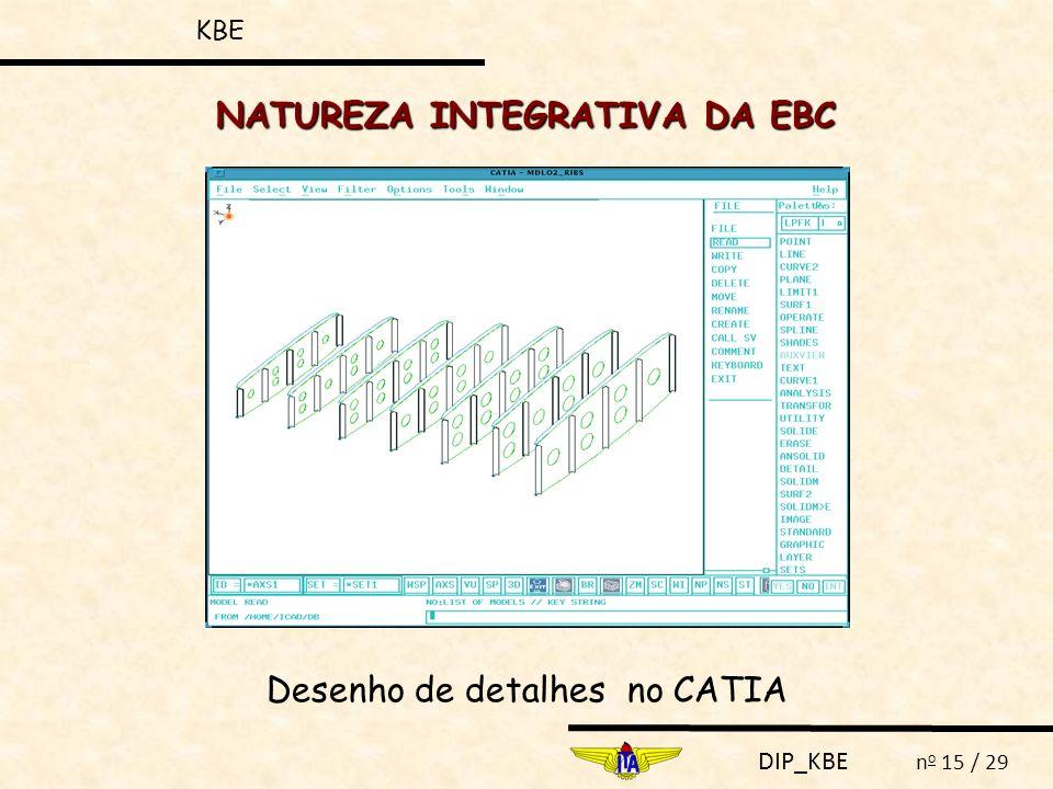 NATUREZA INTEGRATIVA DA EBC