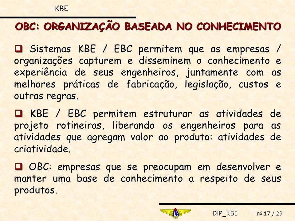 OBC: ORGANIZAÇÃO BASEADA NO CONHECIMENTO