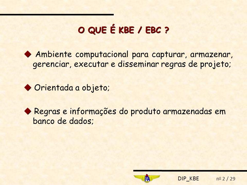 O QUE É KBE / EBC  Ambiente computacional para capturar, armazenar, gerenciar, executar e disseminar regras de projeto;