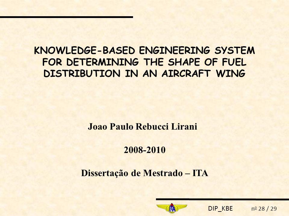 Joao Paulo Rebucci Lirani Dissertação de Mestrado – ITA