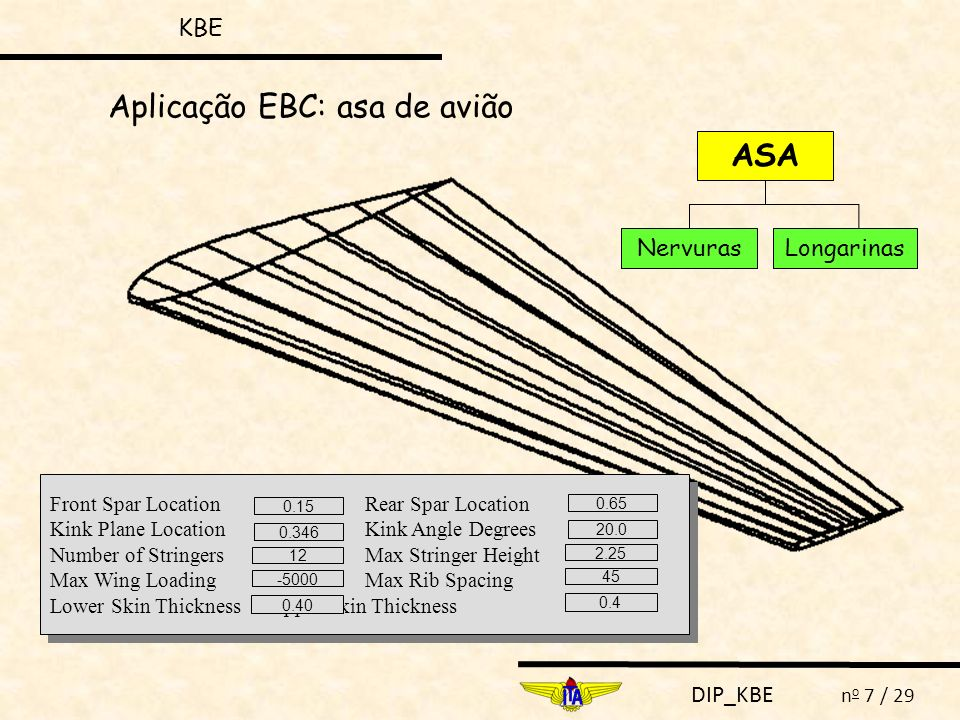 Aplicação EBC: asa de avião